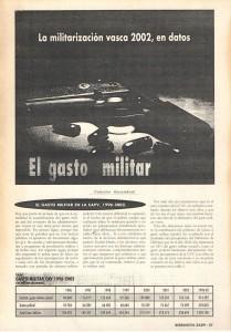 La-militarización-vasca-2002-en-datos