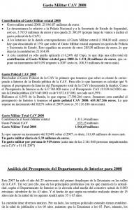 Gasto_Militar_CAPV_2008