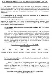 LAS-INVERSIONES-REALES-DEL-Ministerio-en-la-CAPV-(2004)