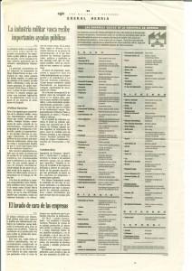 GASTO_MILITAR-GASTO_SOCIAL_1998-2